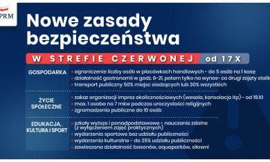 Od soboty Olsztyn zostanie objęty czerwoną strefą